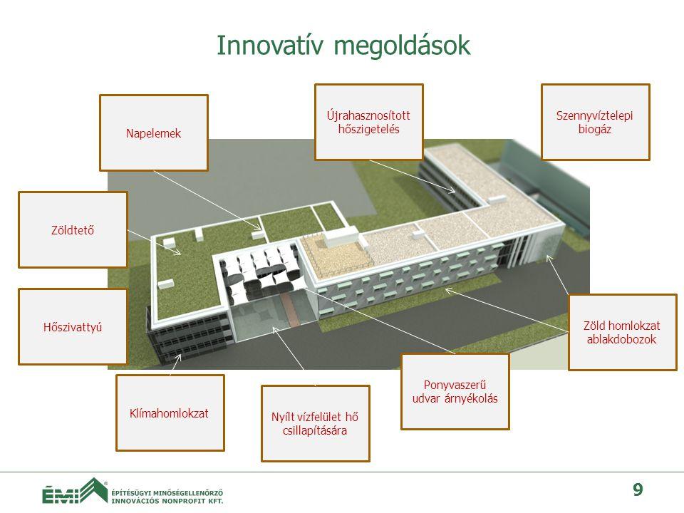 Innovatív megoldások 9 Zöld homlokzat ablakdobozok Ponyvaszerű udvar árnyékolás Klímahomlokzat Nyílt vízfelület hő csillapítására Zöldtető Újrahasznosított hőszigetelés Napelemek Hőszivattyú Szennyvíztelepi biogáz