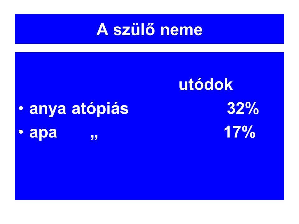 """A szülő neme utódok •anya atópiás 32% •apa """" 17%"""