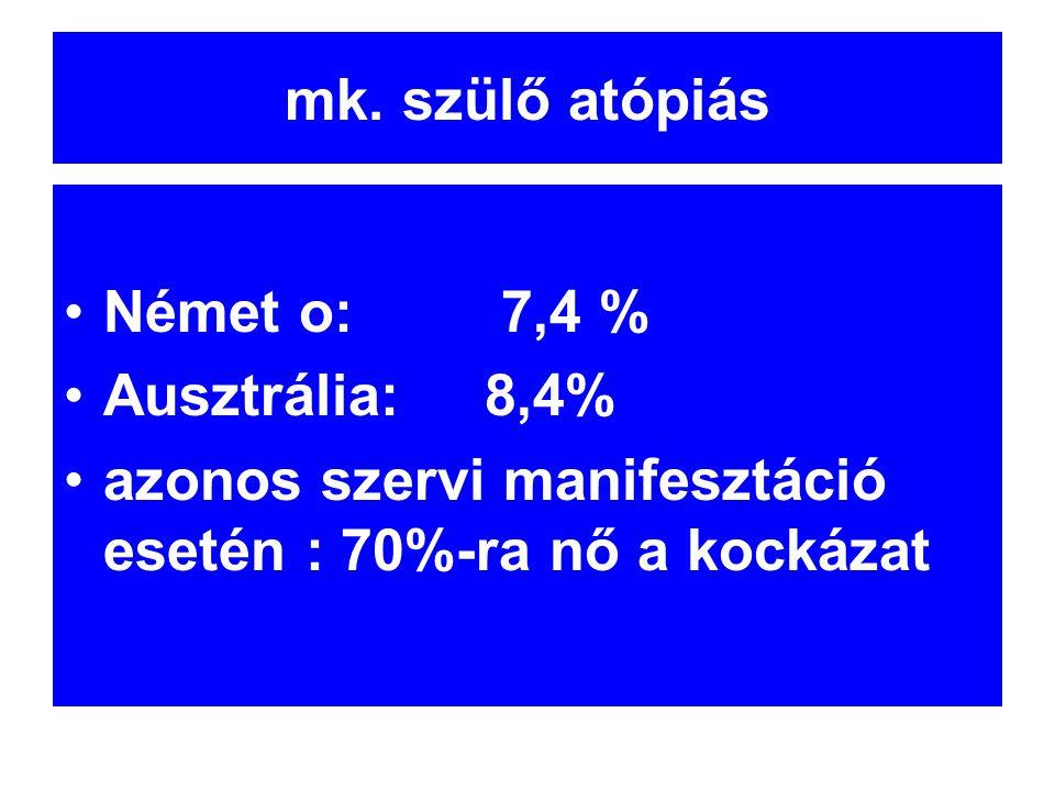 mk. szülő atópiás •Német o: 7,4 % •Ausztrália: 8,4% •azonos szervi manifesztáció esetén : 70%-ra nő a kockázat