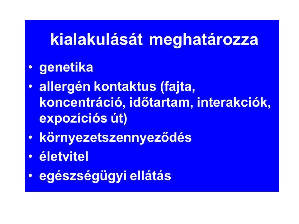 kialakulását meghatározza •genetika •allergén kontaktus (fajta, koncentráció, időtartam, interakciók, expozíciós út) •környezetszennyeződés •életvitel
