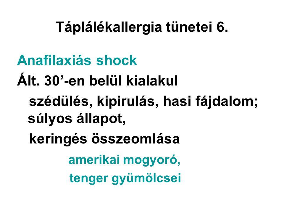 Táplálékallergia tünetei 6. Anafilaxiás shock Ált. 30'-en belül kialakul szédülés, kipirulás, hasi fájdalom; súlyos állapot, keringés összeomlása amer