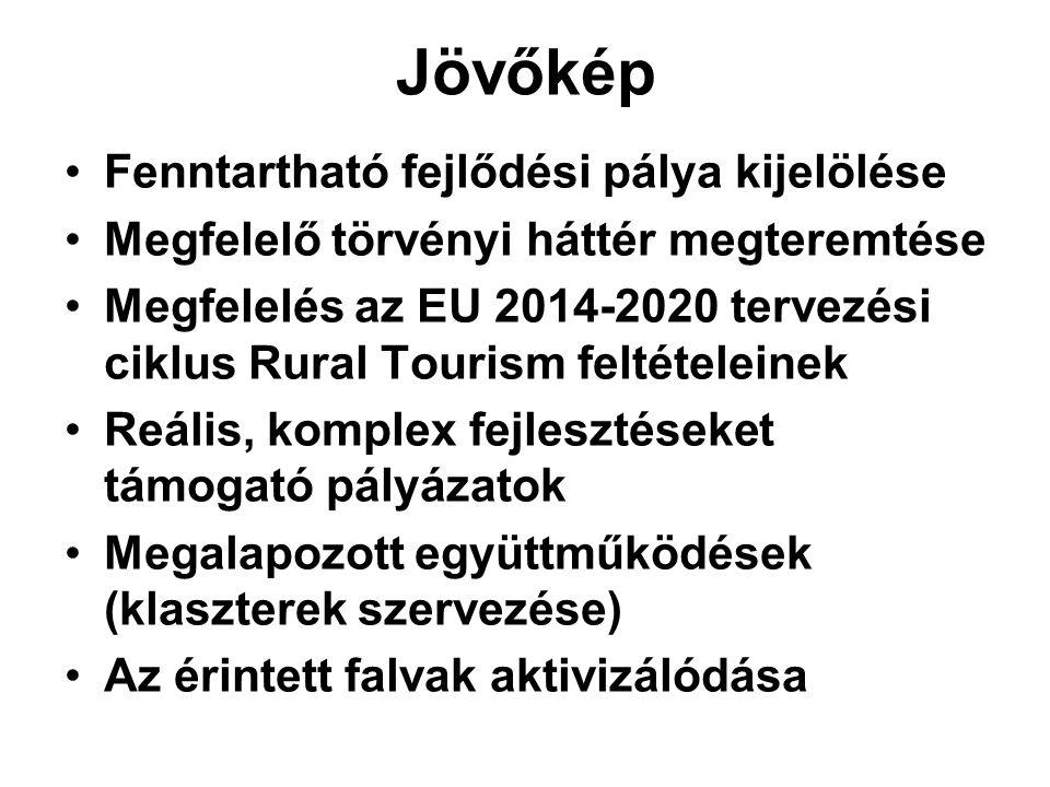 Jövőkép •Fenntartható fejlődési pálya kijelölése •Megfelelő törvényi háttér megteremtése •Megfelelés az EU 2014-2020 tervezési ciklus Rural Tourism feltételeinek •Reális, komplex fejlesztéseket támogató pályázatok •Megalapozott együttműködések (klaszterek szervezése) •Az érintett falvak aktivizálódása