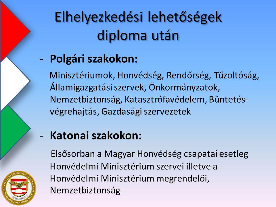 Elhelyezkedési lehetőségek diploma után -Polgári szakokon: Minisztériumok, Honvédség, Rendőrség, Tűzoltóság, Államigazgatási szervek, Önkormányzatok,