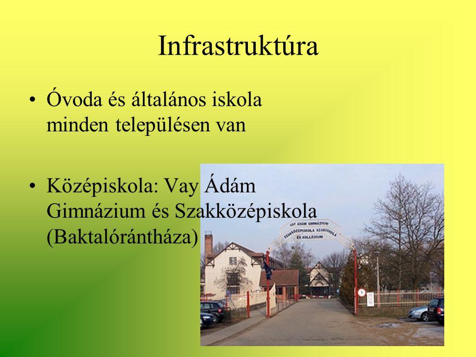 Infrastruktúra •Óvoda és általános iskola minden településen van •Középiskola: Vay Ádám Gimnázium és Szakközépiskola (Baktalórántháza)