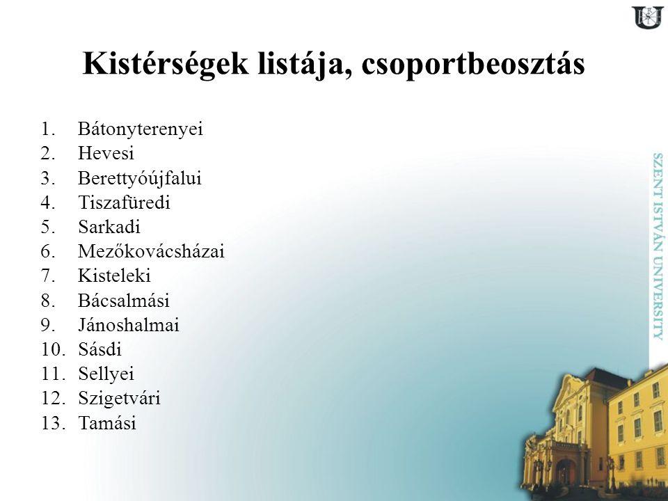 Kistérségek listája, csoportbeosztás 1.Bátonyterenyei 2.Hevesi 3.Berettyóújfalui 4.Tiszafüredi 5.Sarkadi 6.Mezőkovácsházai 7.Kisteleki 8.Bácsalmási 9.