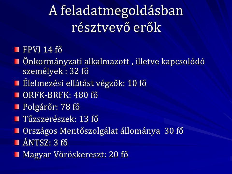 FPVI 14 fő Önkormányzati alkalmazott, illetve kapcsolódó személyek : 32 fő Élelmezési ellátást végzők: 10 fő ORFK-BRFK: 480 fő Polgárőr: 78 fő Tűzszerészek: 13 fő Országos Mentőszolgálat állománya 30 fő ÁNTSZ: 3 fő Magyar Vöröskereszt: 20 fő A feladatmegoldásban résztvevő erők