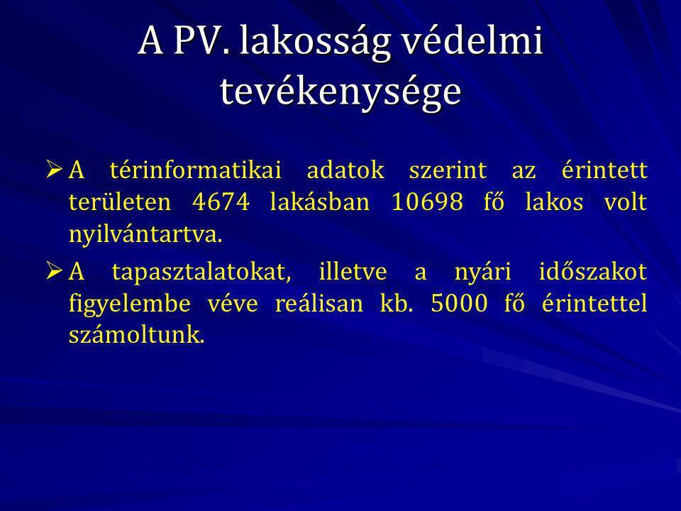 A PV.