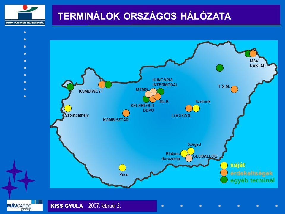 KISS GYULA 2007. február 2. TERMINÁLOK ORSZÁGOS HÁLÓZATA saját érdekeltségek Szombathely Pécs Szeged Kiskun- dorozsma GLOBALLOG Szolnok LOGISZOL KOMBI