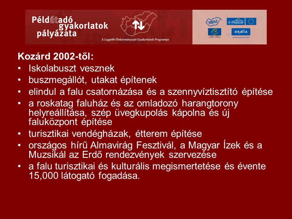 Kozárd 2002-től: •Iskolabuszt vesznek •buszmegállót, utakat építenek •elindul a falu csatornázása és a szennyvíztisztító építése •a roskatag faluház és az omladozó harangtorony helyreállítása, szép üvegkupolás kápolna és új faluközpont építése •turisztikai vendégházak, étterem építése •országos hírű Almavirág Fesztivál, a Magyar Ízek és a Muzsikál az Erdő rendezvények szervezése •a falu turisztikai és kulturális megismertetése és évente 15,000 látogató fogadása.