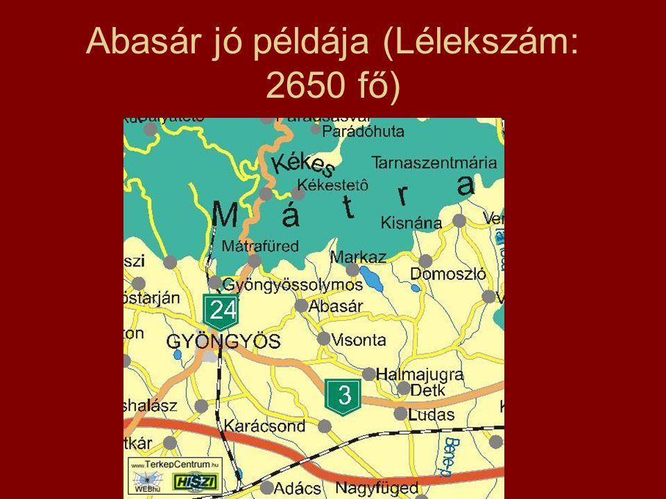 Abasár jó példája (Lélekszám: 2650 fő)