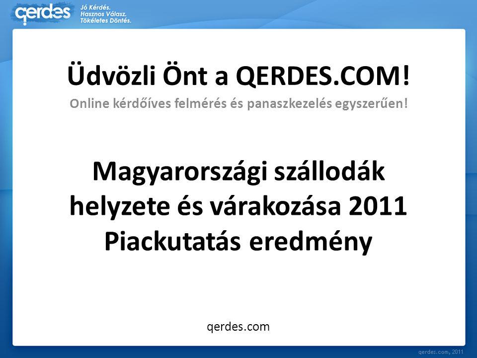 Magyarországi szállodák helyzete és várakozása 2011 Piackutatás eredmény Online kérdőíves felmérés és panaszkezelés egyszerűen.