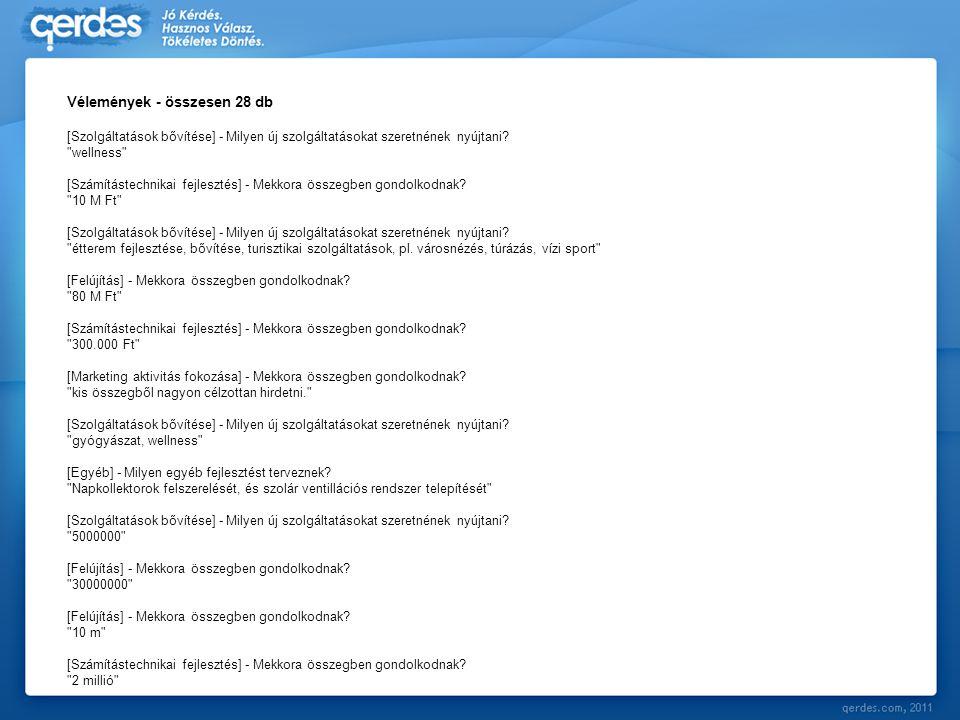 Vélemények - összesen 28 db [Szolgáltatások bővítése] - Milyen új szolgáltatásokat szeretnének nyújtani.