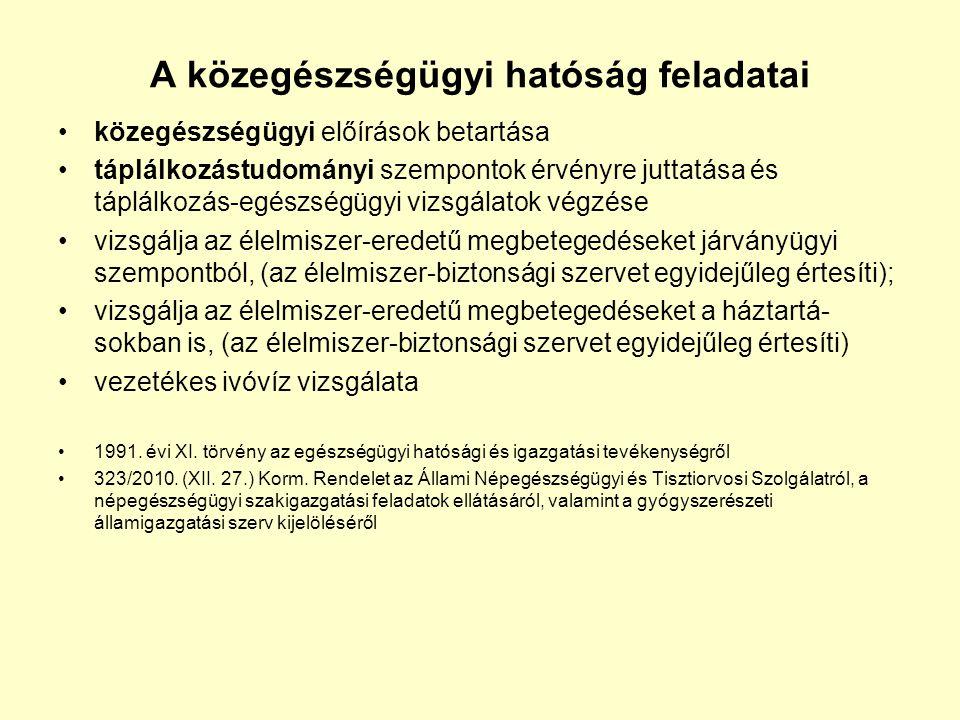 852/2004/EK Az élelmiszerhigiéniáról Kötelező érvényű és közvetlenül alkalmazandó az összes tagállamban.