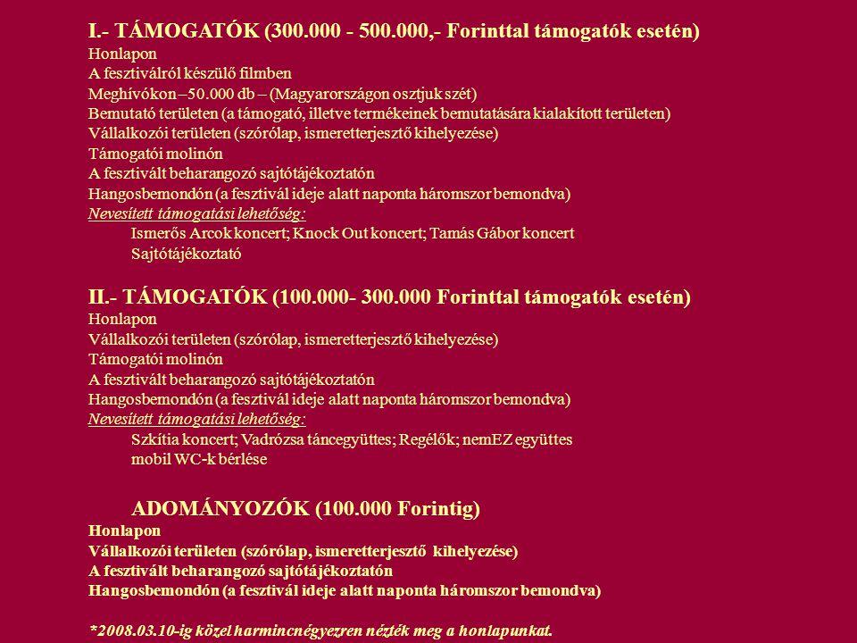 I.- TÁMOGATÓK (300.000 - 500.000,- Forinttal támogatók esetén) Honlapon A fesztiválról készülő filmben Meghívókon –50.000 db – (Magyarországon osztjuk