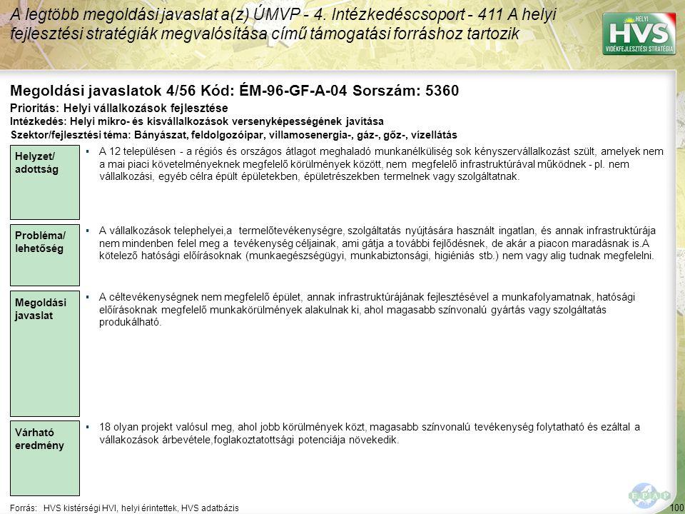 100 Forrás:HVS kistérségi HVI, helyi érintettek, HVS adatbázis Megoldási javaslatok 4/56 Kód: ÉM-96-GF-A-04 Sorszám: 5360 A legtöbb megoldási javaslat