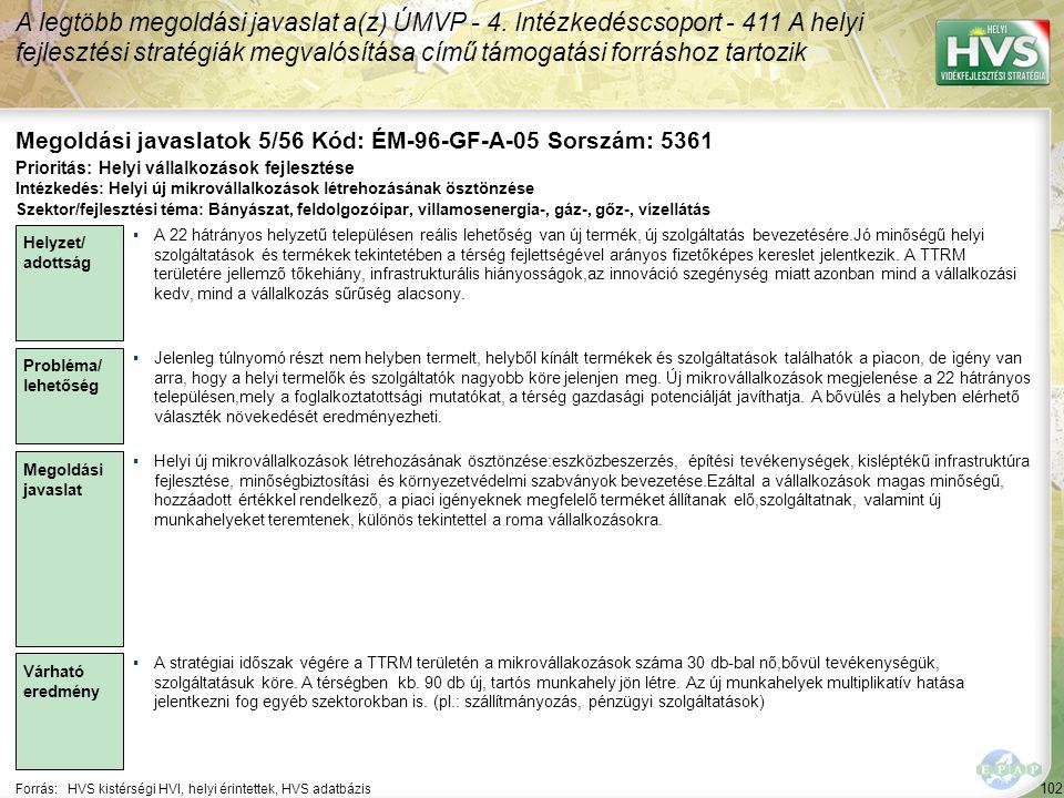 102 Forrás:HVS kistérségi HVI, helyi érintettek, HVS adatbázis Megoldási javaslatok 5/56 Kód: ÉM-96-GF-A-05 Sorszám: 5361 A legtöbb megoldási javaslat