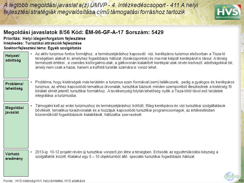 108 Forrás:HVS kistérségi HVI, helyi érintettek, HVS adatbázis Megoldási javaslatok 8/56 Kód: ÉM-96-GF-A-17 Sorszám: 5429 A legtöbb megoldási javaslat