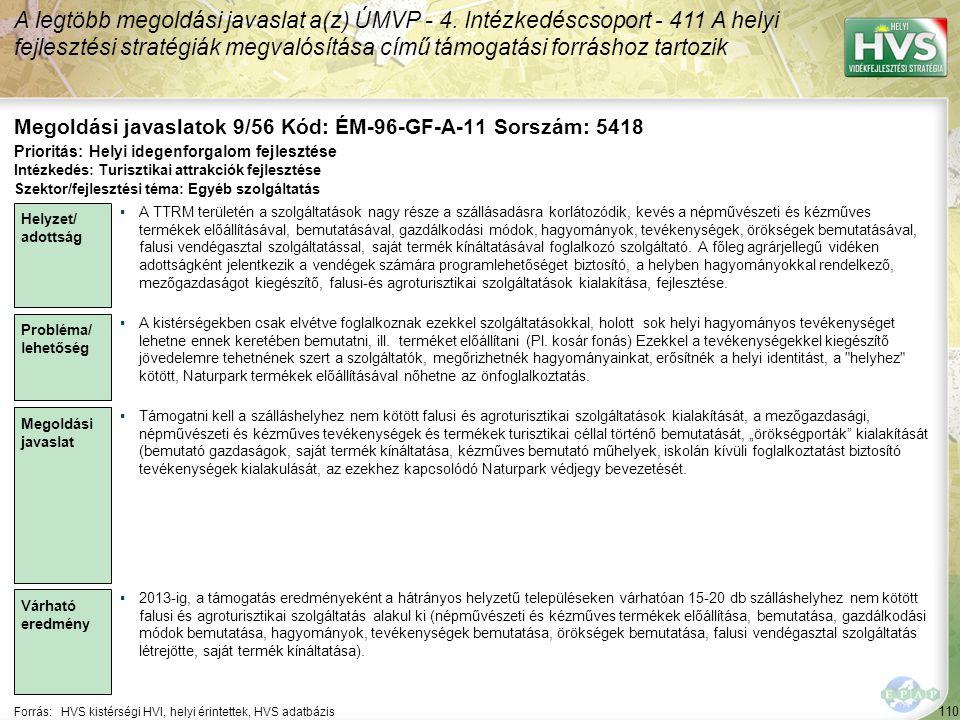 110 Forrás:HVS kistérségi HVI, helyi érintettek, HVS adatbázis Megoldási javaslatok 9/56 Kód: ÉM-96-GF-A-11 Sorszám: 5418 A legtöbb megoldási javaslat