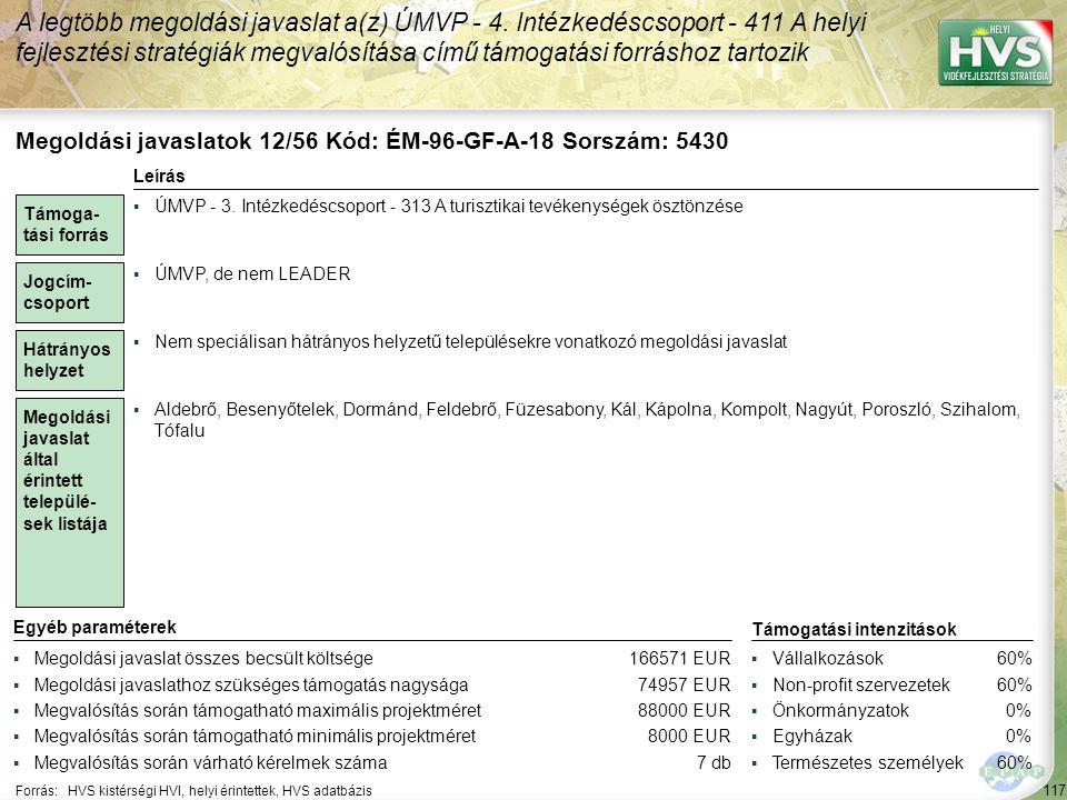 118 Forrás:HVS kistérségi HVI, helyi érintettek, HVS adatbázis Megoldási javaslatok 13/56 Kód: ÉM-96-GF-A-12 Sorszám: 5421 A legtöbb megoldási javaslat a(z) ÚMVP - 4.