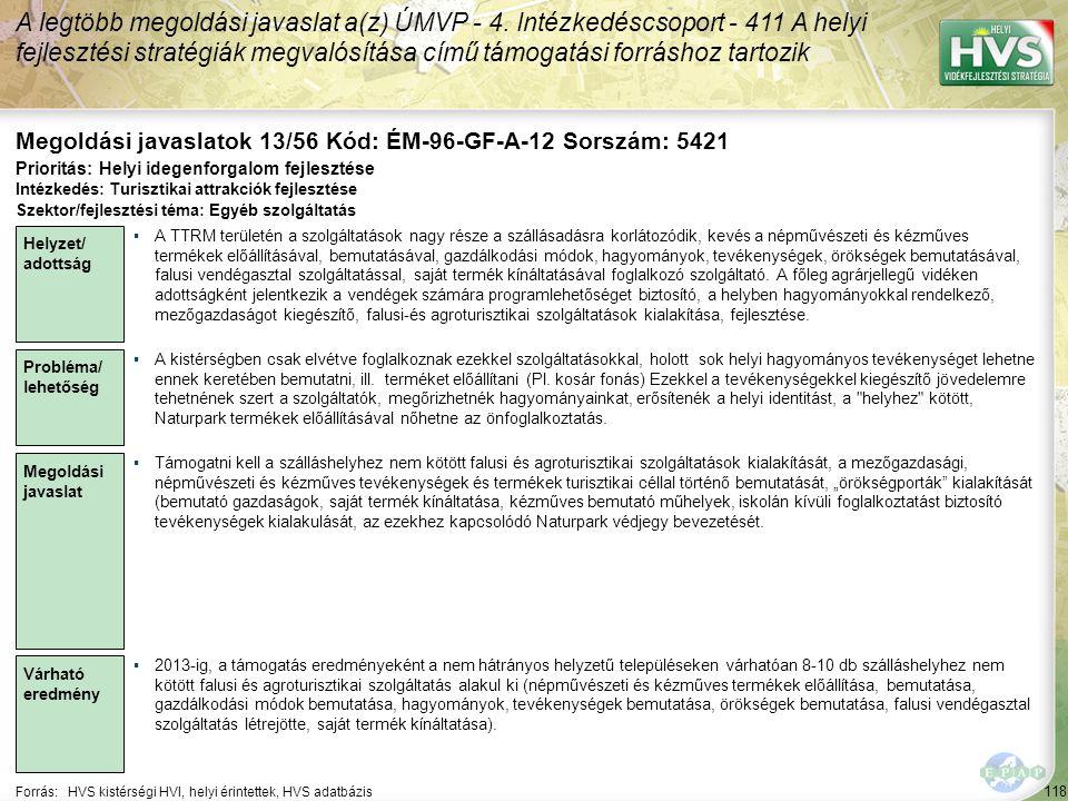 118 Forrás:HVS kistérségi HVI, helyi érintettek, HVS adatbázis Megoldási javaslatok 13/56 Kód: ÉM-96-GF-A-12 Sorszám: 5421 A legtöbb megoldási javasla