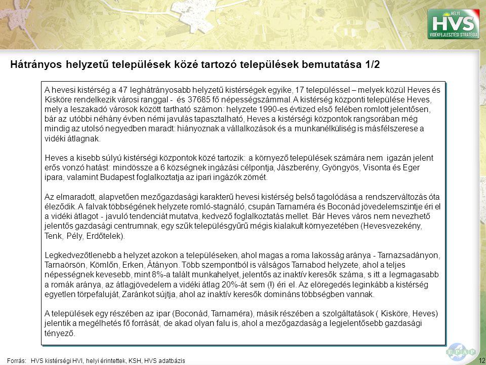 12 A hevesi kistérség a 47 leghátrányosabb helyzetű kistérségek egyike, 17 településsel – melyek közül Heves és Kisköre rendelkezik városi ranggal - é