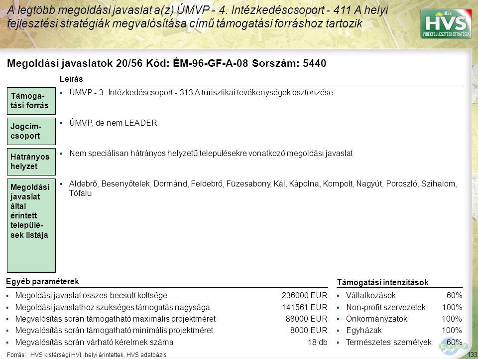 134 Forrás:HVS kistérségi HVI, helyi érintettek, HVS adatbázis Megoldási javaslatok 21/56 Kód: ÉM-96-GF-A-09 Sorszám: 5441 A legtöbb megoldási javaslat a(z) ÚMVP - 4.