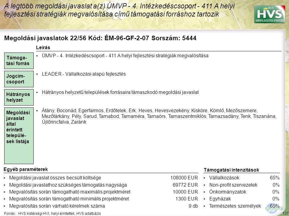 138 Forrás:HVS kistérségi HVI, helyi érintettek, HVS adatbázis Megoldási javaslatok 23/56 Kód: ÉM-96-GF-A-10 Sorszám: 5443 A legtöbb megoldási javaslat a(z) ÚMVP - 4.