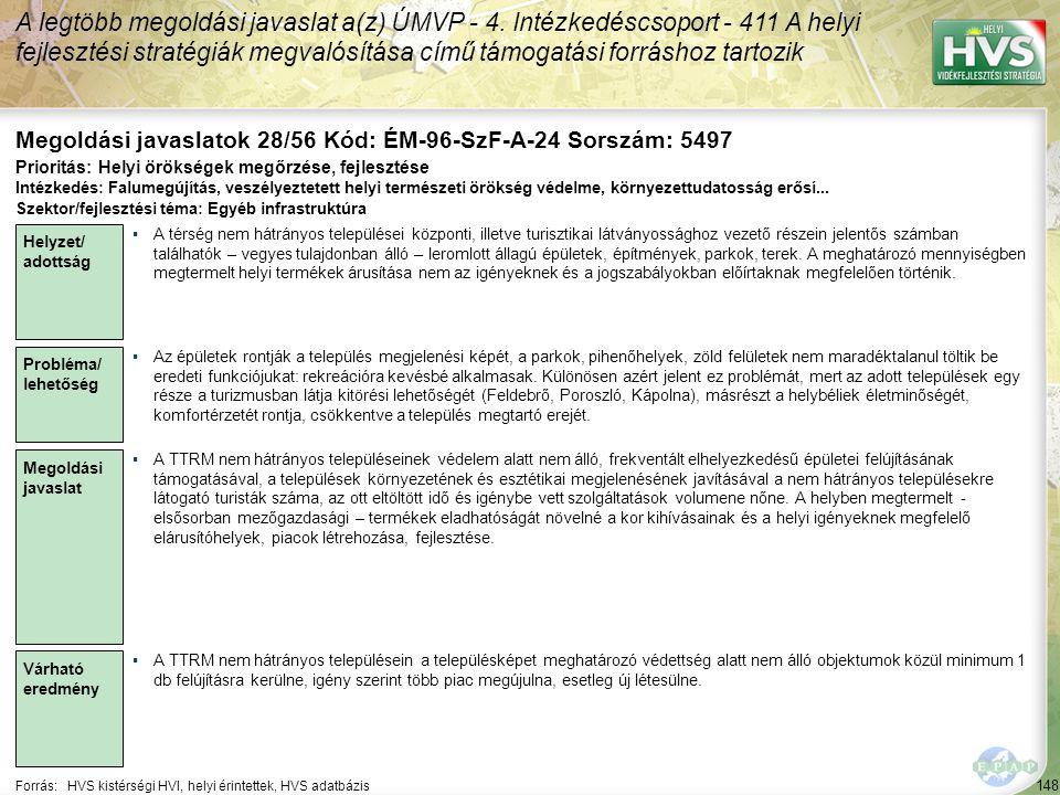 148 Forrás:HVS kistérségi HVI, helyi érintettek, HVS adatbázis Megoldási javaslatok 28/56 Kód: ÉM-96-SzF-A-24 Sorszám: 5497 A legtöbb megoldási javasl