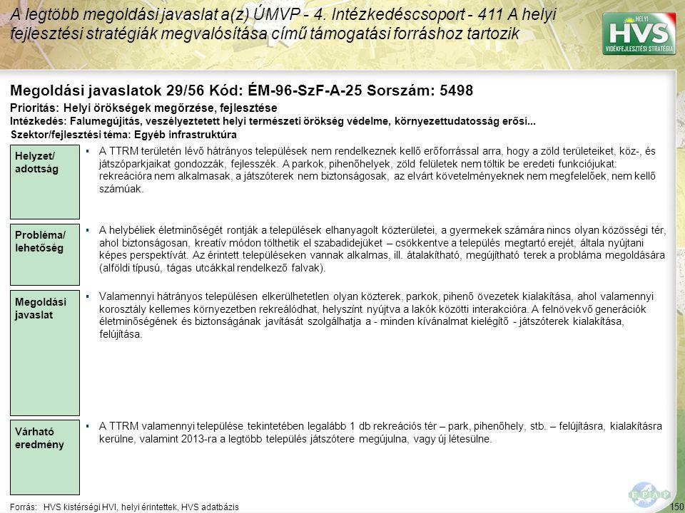 150 Forrás:HVS kistérségi HVI, helyi érintettek, HVS adatbázis Megoldási javaslatok 29/56 Kód: ÉM-96-SzF-A-25 Sorszám: 5498 A legtöbb megoldási javasl