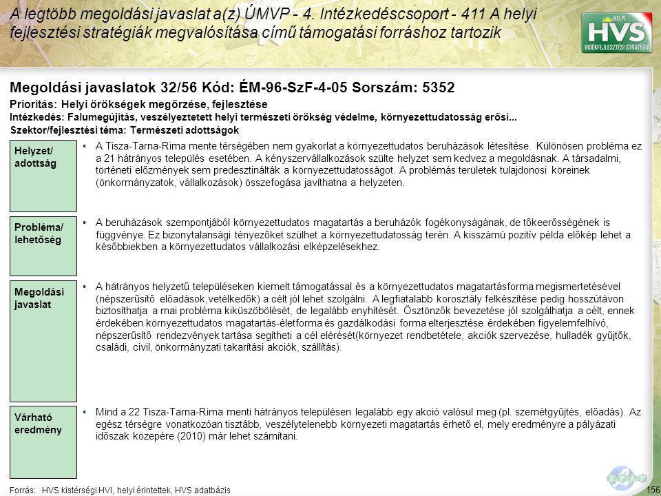 156 Forrás:HVS kistérségi HVI, helyi érintettek, HVS adatbázis Megoldási javaslatok 32/56 Kód: ÉM-96-SzF-4-05 Sorszám: 5352 A legtöbb megoldási javasl