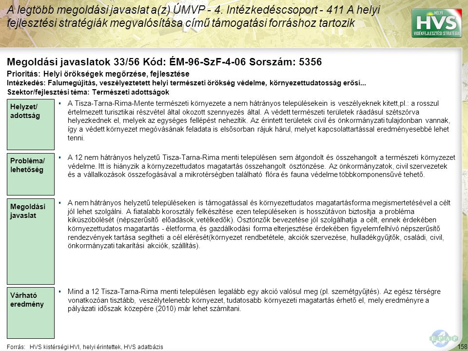 158 Forrás:HVS kistérségi HVI, helyi érintettek, HVS adatbázis Megoldási javaslatok 33/56 Kód: ÉM-96-SzF-4-06 Sorszám: 5356 A legtöbb megoldási javasl