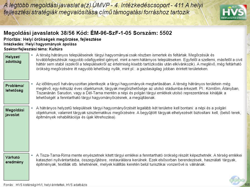 168 Forrás:HVS kistérségi HVI, helyi érintettek, HVS adatbázis Megoldási javaslatok 38/56 Kód: ÉM-96-SzF-1-05 Sorszám: 5502 A legtöbb megoldási javasl