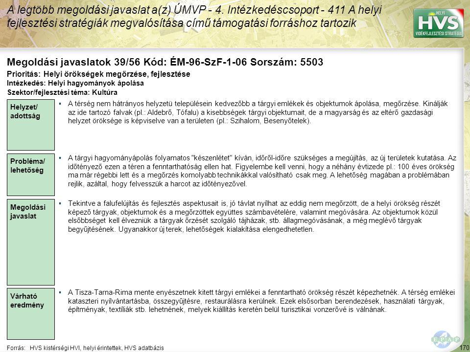 170 Forrás:HVS kistérségi HVI, helyi érintettek, HVS adatbázis Megoldási javaslatok 39/56 Kód: ÉM-96-SzF-1-06 Sorszám: 5503 A legtöbb megoldási javasl