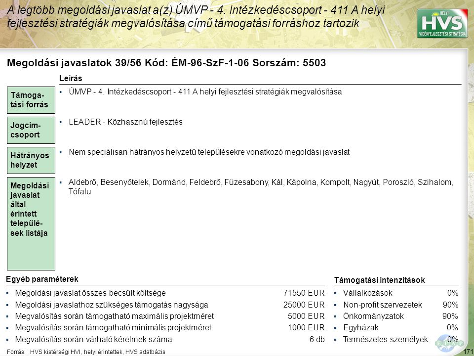 172 Forrás:HVS kistérségi HVI, helyi érintettek, HVS adatbázis Megoldási javaslatok 40/56 Kód: ÉM-96-SzF-4-02 Sorszám: 5501 A legtöbb megoldási javaslat a(z) ÚMVP - 4.