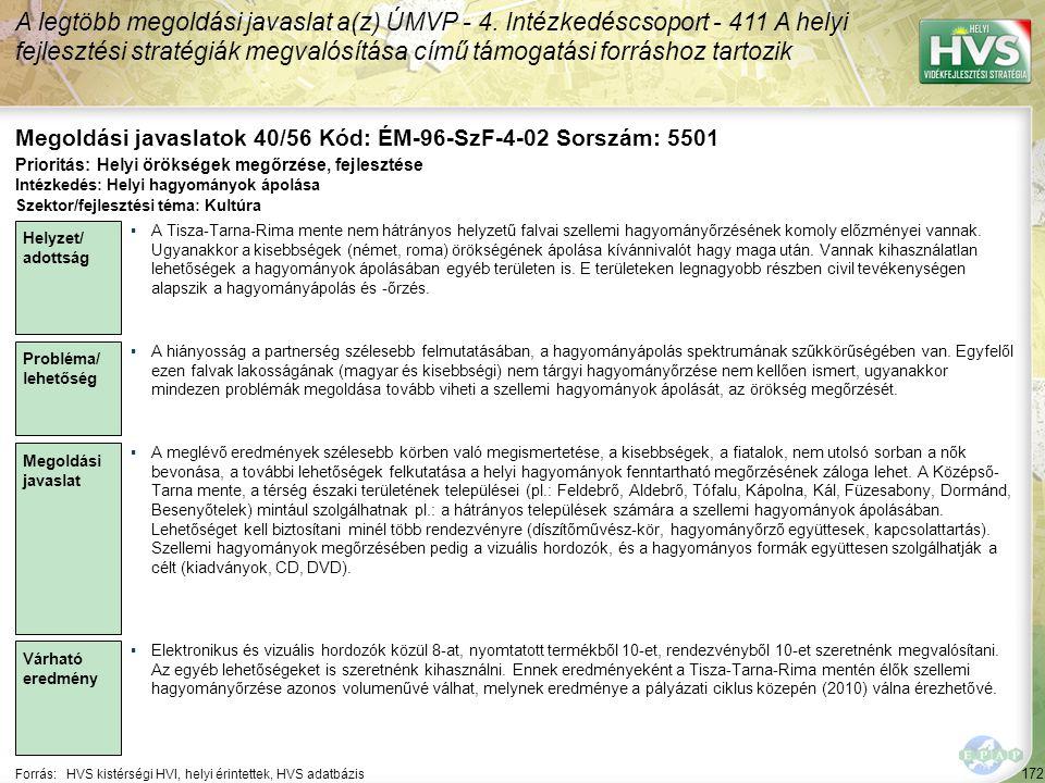 172 Forrás:HVS kistérségi HVI, helyi érintettek, HVS adatbázis Megoldási javaslatok 40/56 Kód: ÉM-96-SzF-4-02 Sorszám: 5501 A legtöbb megoldási javasl