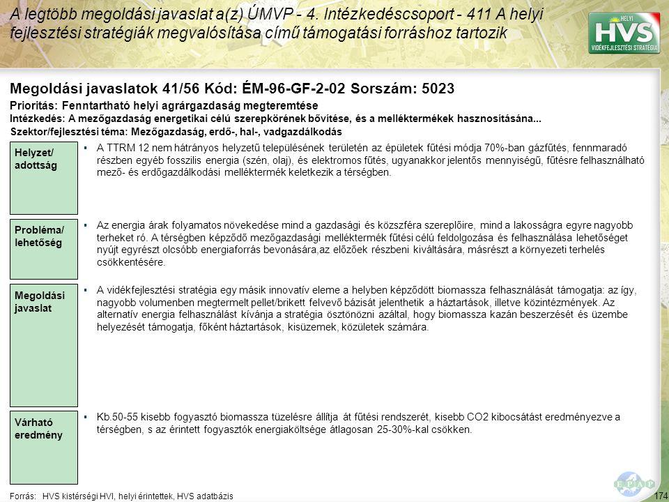 174 Forrás:HVS kistérségi HVI, helyi érintettek, HVS adatbázis Megoldási javaslatok 41/56 Kód: ÉM-96-GF-2-02 Sorszám: 5023 A legtöbb megoldási javasla