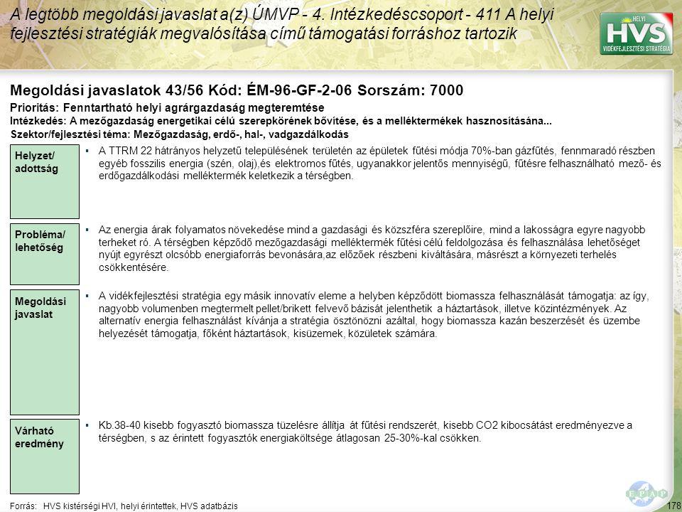 178 Forrás:HVS kistérségi HVI, helyi érintettek, HVS adatbázis Megoldási javaslatok 43/56 Kód: ÉM-96-GF-2-06 Sorszám: 7000 A legtöbb megoldási javasla