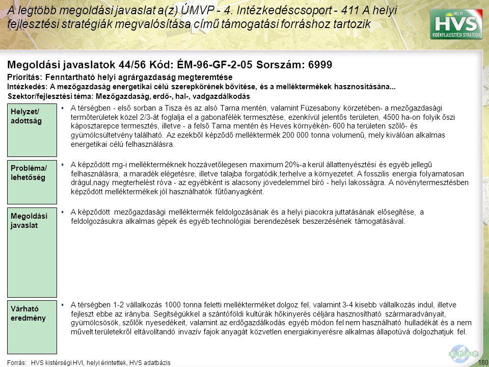 180 Forrás:HVS kistérségi HVI, helyi érintettek, HVS adatbázis Megoldási javaslatok 44/56 Kód: ÉM-96-GF-2-05 Sorszám: 6999 A legtöbb megoldási javasla