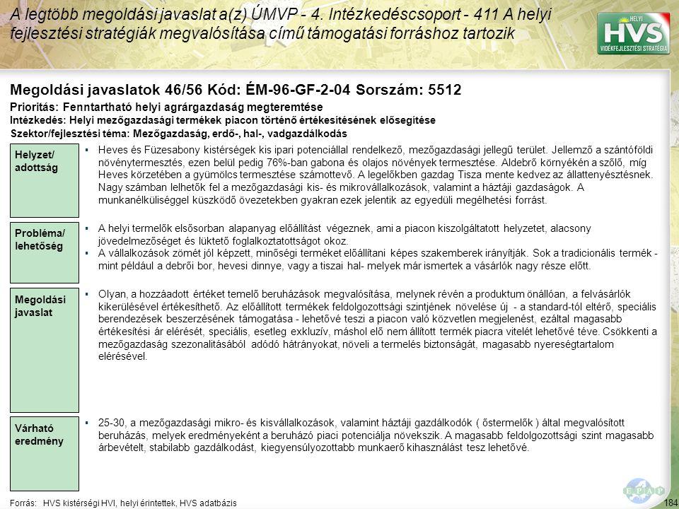 184 Forrás:HVS kistérségi HVI, helyi érintettek, HVS adatbázis Megoldási javaslatok 46/56 Kód: ÉM-96-GF-2-04 Sorszám: 5512 A legtöbb megoldási javasla