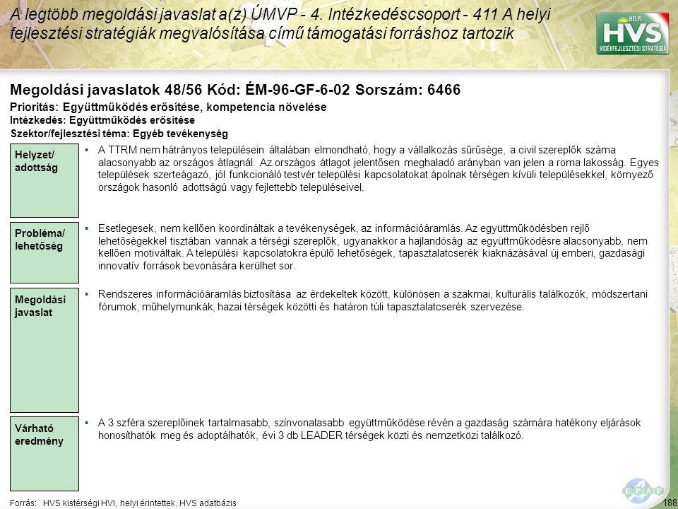 188 Forrás:HVS kistérségi HVI, helyi érintettek, HVS adatbázis Megoldási javaslatok 48/56 Kód: ÉM-96-GF-6-02 Sorszám: 6466 A legtöbb megoldási javasla