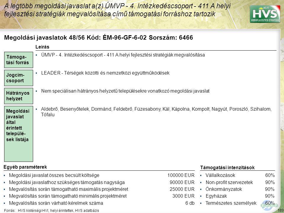189 Forrás:HVS kistérségi HVI, helyi érintettek, HVS adatbázis A legtöbb megoldási javaslat a(z) ÚMVP - 4. Intézkedéscsoport - 411 A helyi fejlesztési