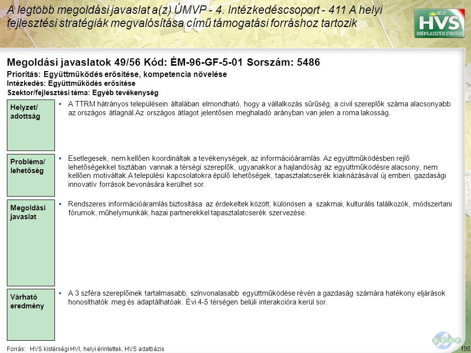 190 Forrás:HVS kistérségi HVI, helyi érintettek, HVS adatbázis Megoldási javaslatok 49/56 Kód: ÉM-96-GF-5-01 Sorszám: 5486 A legtöbb megoldási javasla