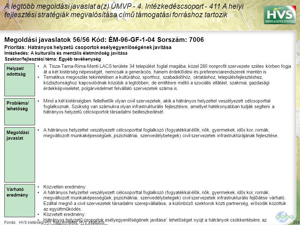 204 Forrás:HVS kistérségi HVI, helyi érintettek, HVS adatbázis Megoldási javaslatok 56/56 Kód: ÉM-96-GF-1-04 Sorszám: 7006 A legtöbb megoldási javasla