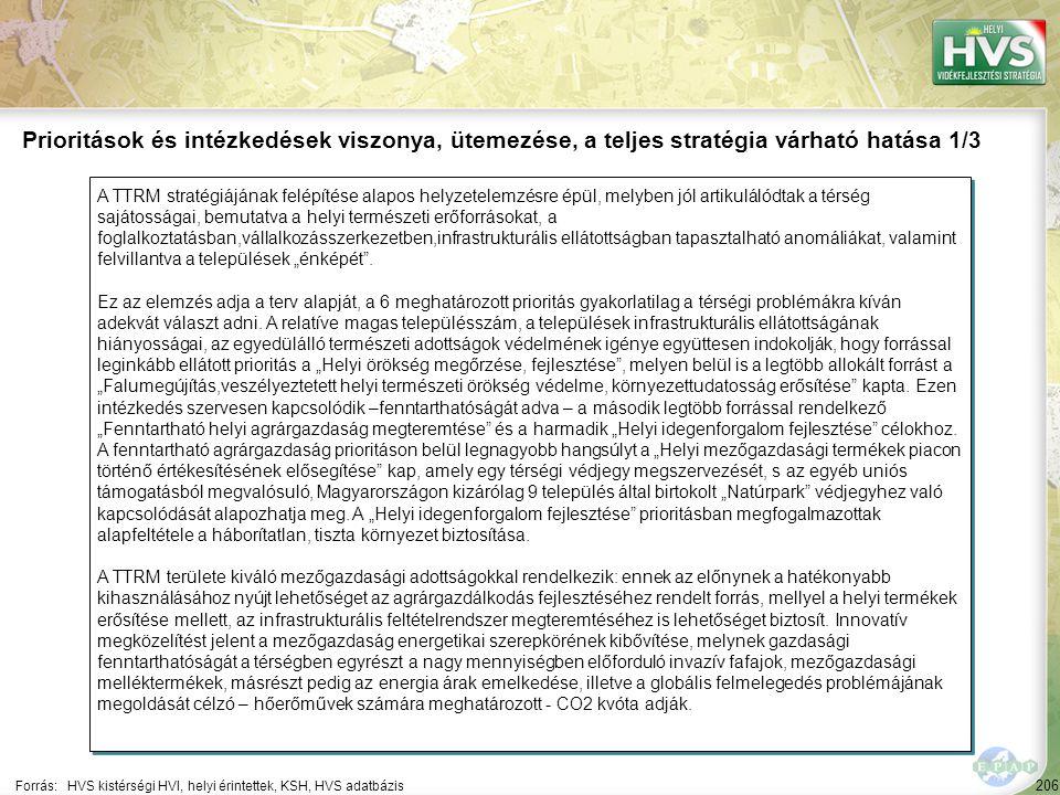 206 A TTRM stratégiájának felépítése alapos helyzetelemzésre épül, melyben jól artikulálódtak a térség sajátosságai, bemutatva a helyi természeti erőf