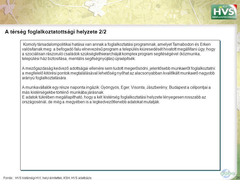 20 Komoly társadalompolitikai hatása van annak a foglalkoztatási programnak, amelyet Tarnabodon és Erken valósítanak meg: a befogadó falu elnevezésű p