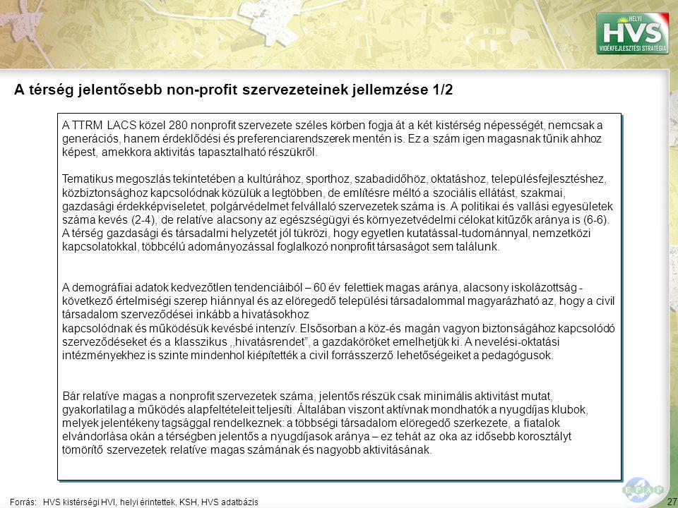 28 Általában a polgárvédelemhez, közbiztonsághoz kötődő egyesületek, kulturális, szabadidő, sport egyesületek hallatnak magukról.A falusi turizmus, illetve a Tisza-tó adottságaira épülő vízi és horgászturizmus potenciáljainak kiaknázását, az ebben érdekeltek összefogását biztosítják – változó sikerrel -az idegenforgalmi, településfejlesztési egyesületek.