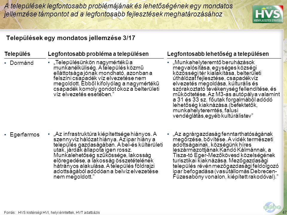 47 Települések egy mondatos jellemzése 3/17 A települések legfontosabb problémájának és lehetőségének egy mondatos jellemzése támpontot ad a legfontos