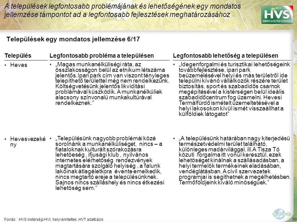 50 Települések egy mondatos jellemzése 6/17 A települések legfontosabb problémájának és lehetőségének egy mondatos jellemzése támpontot ad a legfontos