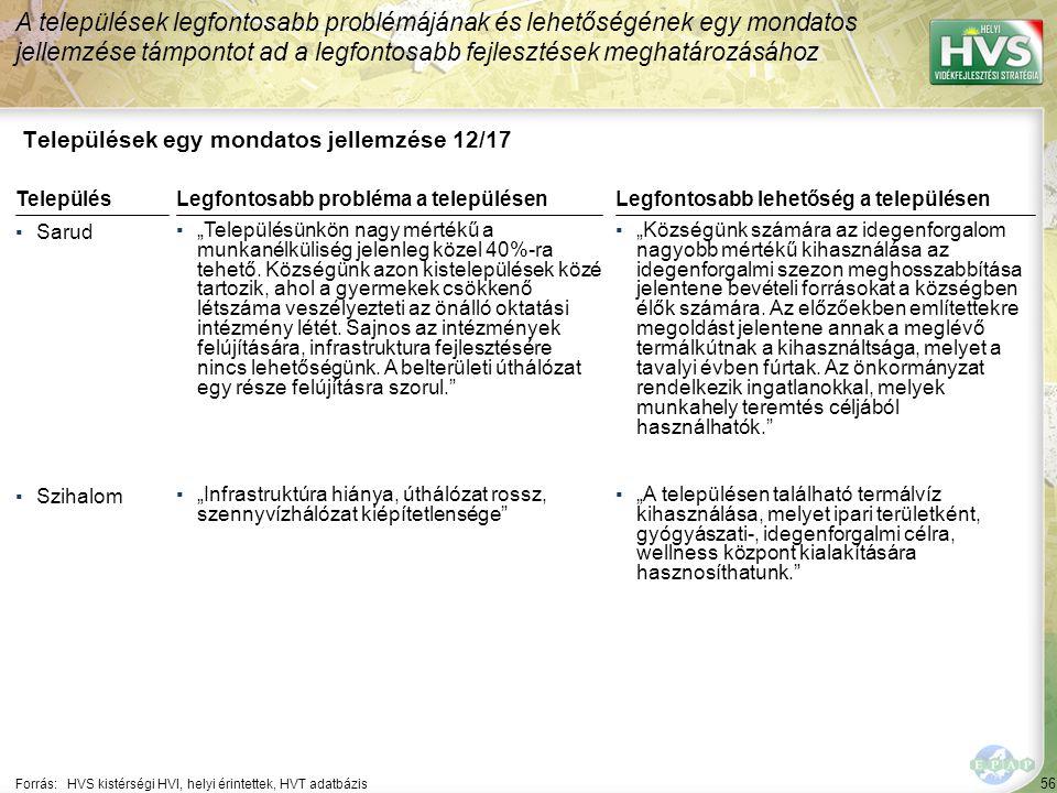 """57 Települések egy mondatos jellemzése 13/17 A települések legfontosabb problémájának és lehetőségének egy mondatos jellemzése támpontot ad a legfontosabb fejlesztések meghatározásához Forrás:HVS kistérségi HVI, helyi érintettek, HVT adatbázis TelepülésLegfontosabb probléma a településen ▪Tarnabod ▪""""Munkanélküliség, tömegközlekedés hiányossága, alacsony iskolai végzettség. ▪Tarnaméra ▪""""Sorra hiúsulnak meg a beadott pályázataink. Legfontosabb lehetőség a településen ▪""""Kiváló mezőgazdasági adottságok. ▪""""Idegenforgalom, mezőgazdaság"""