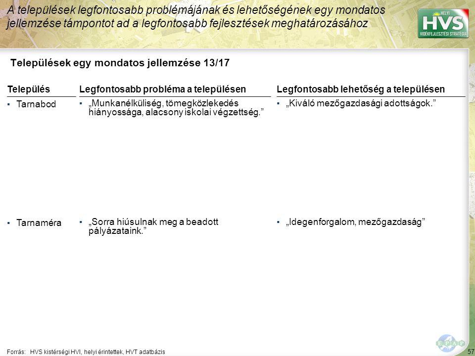 """58 Települések egy mondatos jellemzése 14/17 A települések legfontosabb problémájának és lehetőségének egy mondatos jellemzése támpontot ad a legfontosabb fejlesztések meghatározásához Forrás:HVS kistérségi HVI, helyi érintettek, HVT adatbázis TelepülésLegfontosabb probléma a településen ▪Tarnaörs ▪""""A közlekedési infrastruktúra hiányosságai, egyes vonalas infrastruktúrák és turisztikai attrakciók hiánya miatt a település nem vonzó befektetői körökben."""